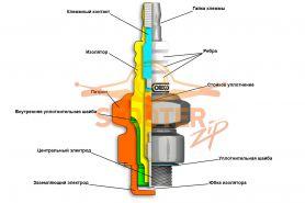 Свеча зажигания STIHL MS-290,310,390 (OREGON)